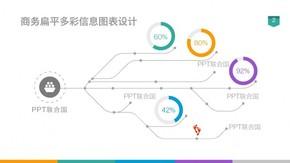 #一宏PPT小作品#第35期-多彩信息图③可编辑数据图(L17-L24)@一宏waffle