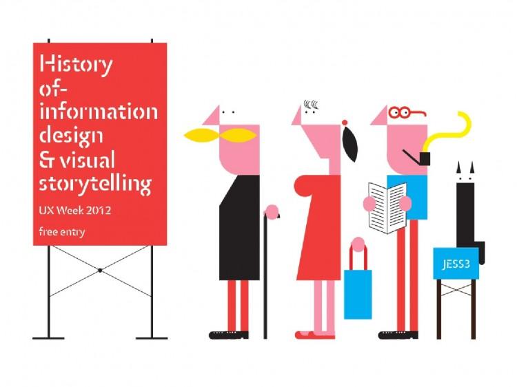 【演界网独家ppt】手绘卡通讲述信息设计和视觉的故事