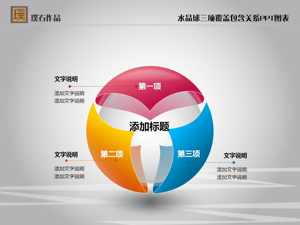 水晶球三项覆盖包含关系ppt图表