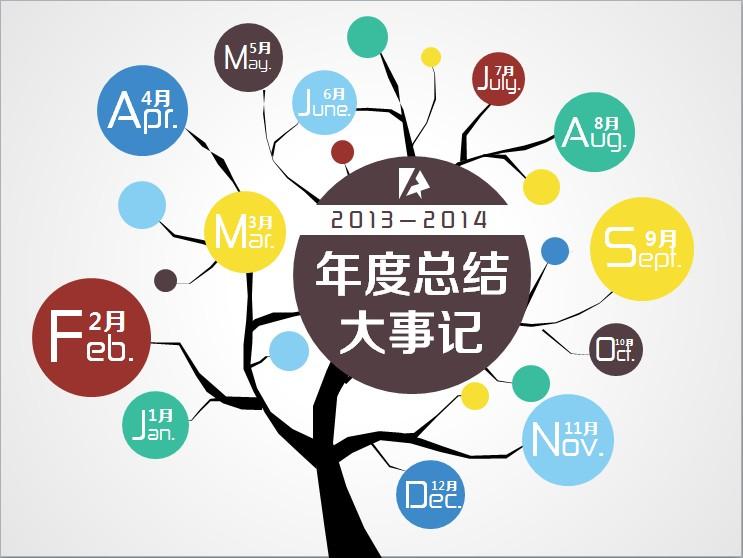 创意月历树型(大事记)年终总结及新年计划类通用模板