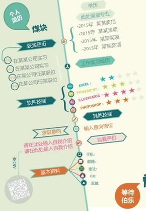 个人简历可编辑信息图表合集3(共20张)(购买请咨询,否则后果自负)