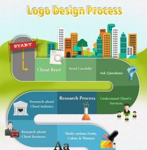 【演界信息图表】数据可视化-图标的设计过程