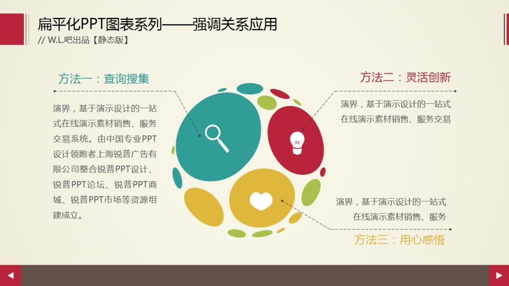 扁平化网站源码下载_网站源码 下载_下载吧网站源码 (https://www.oilcn.net.cn/) 综合教程 第4张
