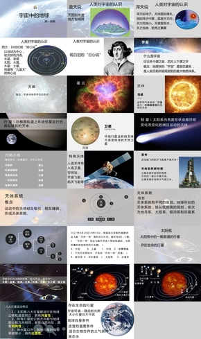 宇宙中的地球(qiu)