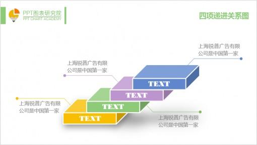 并列递进对比关系&时间轴ppt图表-【合集】