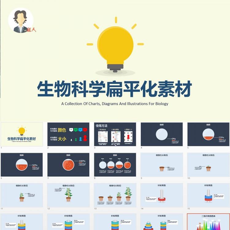 科学生物土壤烧杯ppt素材 - 演界网,中国首家演示设计