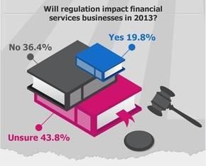 【演界信息图表】2013年金融服务业招聘意向
