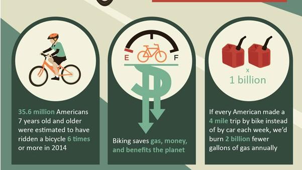 【演界信息图表】彩色手绘-骑自行车的好处
