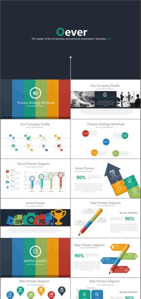 绿蓝色商务简约欧美风格画册商业计划书通用ppt模版