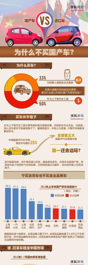 【演界网独家信息图表】主灰图表-中国式伪城镇化