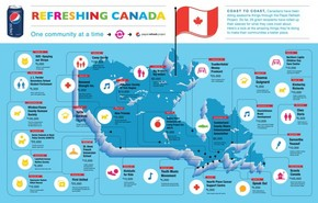 【演界信息图表】扁平蓝色—百事推陈出新的营销席卷加拿大