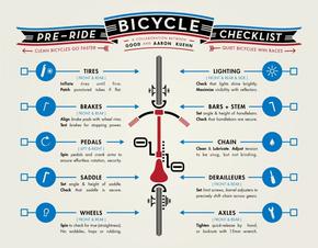 【演界信息图表】扁平小清新图标—骑车前检车列表