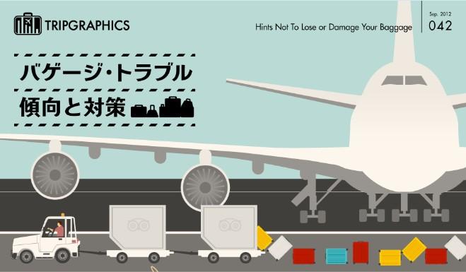 多彩扁平航空飞机行李