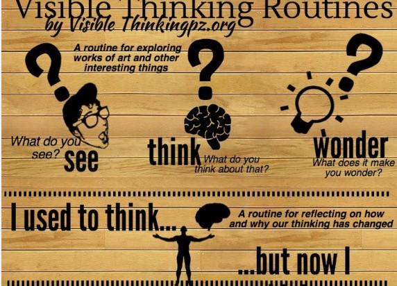 【演界信息图表】木板手绘-视觉思维习惯