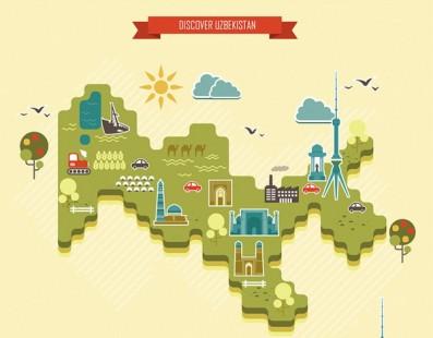 【演界信息图表】复古扁平-国家介绍 发现乌兹别克斯坦
