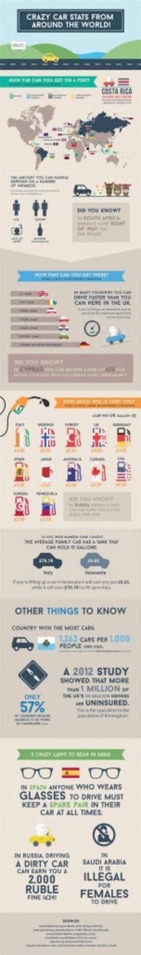 【演界信息图表】扁平卡通-全球疯狂的汽车数据