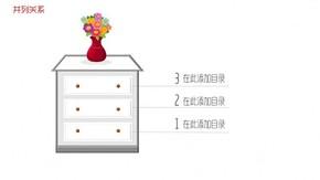 家具 三斗柜 并列关系 动画