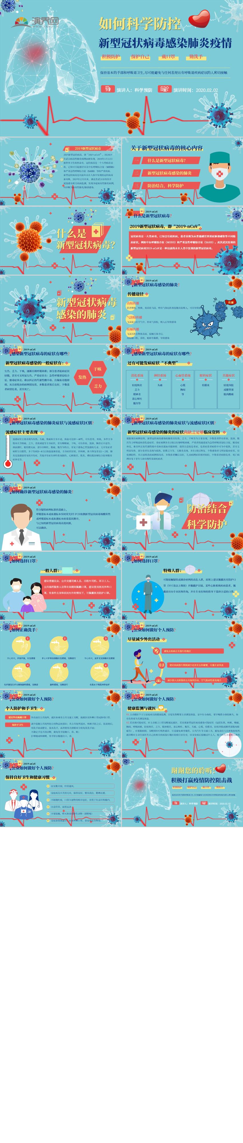 作品标题:防控新型冠状病毒肺炎健康知识宣传ppt模板图片