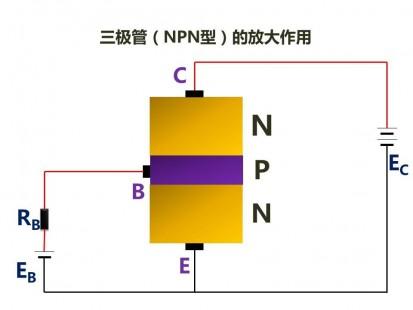 三极管(npn型)的放大作用