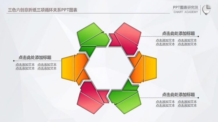 三色六创意折纸三项循环关系ppt图表