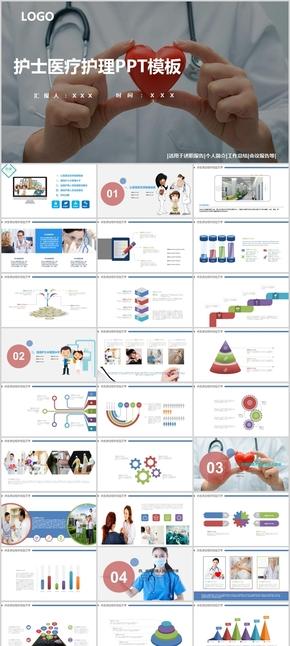 护士医疗行业PPT模板