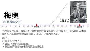 管理学发展史_理论.思想篇