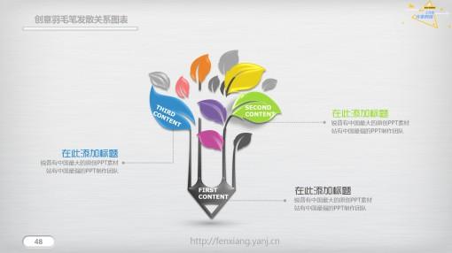創意羽毛筆發散關系圖表 - 演界網,中國首家演示設計