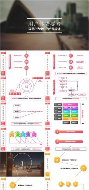 用户体验要素以用户为中心的产品设计文艺唯美静态模版