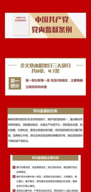 中国共产党党内监督条例