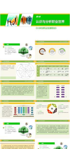 辅导员课程-大学生职业生涯规划-第3章-认识与分析职业世界
