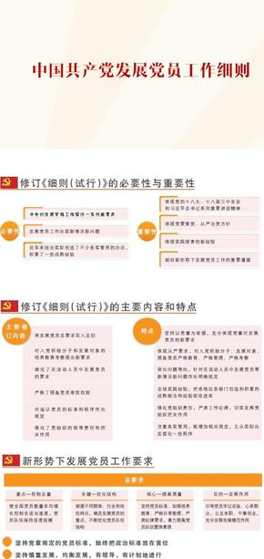 中国共产党发展党员工作细则