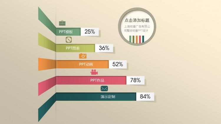 立体场景ppt图表