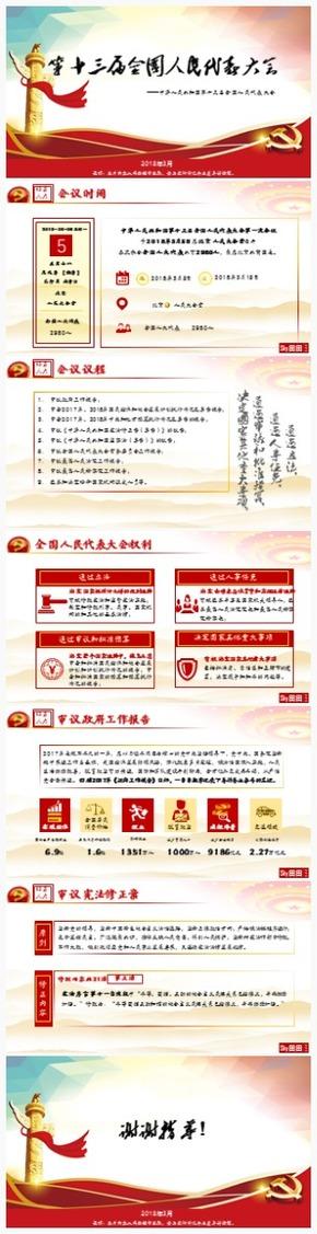 十三届人民代表大会(党政工作展示模板)