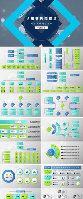 微粒体精美公司企业组织架构图表
