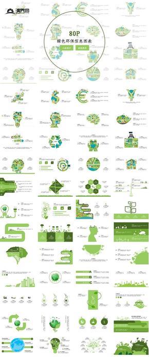 綠色環保ppt圖表信息圖表
