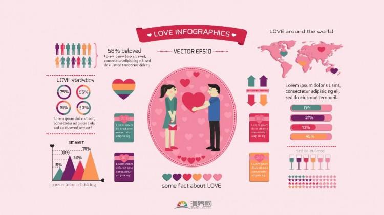 爱情恋爱主题信息图标矢量ppt素材