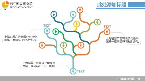 ppt动态图表--树状扩散图表