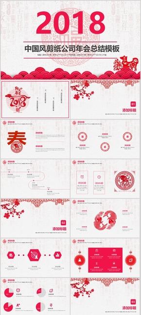 【中国风剪纸】年终总结企业年会员工颁奖部门汇报年终计划模板