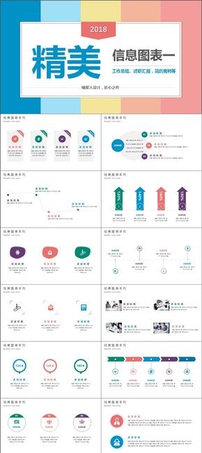 【精美图表】工作总结毕业答辩商务推广创业融资商务图表合集