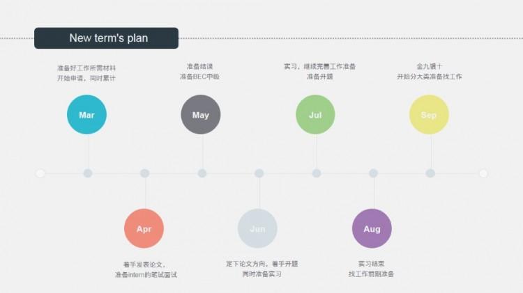 ppt时间轴,计划,流程时间,可修改