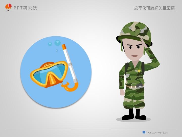 扁平化可编辑矢量图标--人物+海洋 - 演界网,中国首家
