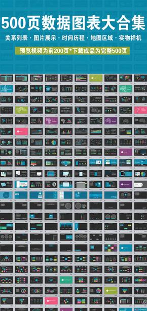 500页彩色扁平化数据图表图标合集PPT模版