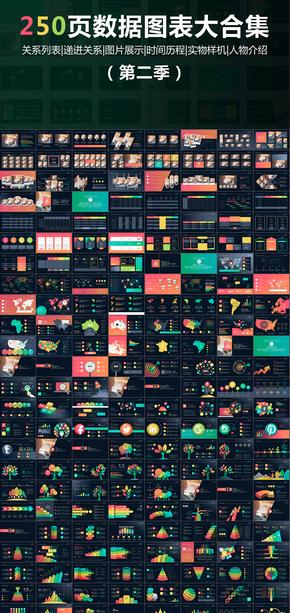250页彩色扁平化数据图表大合集PPT第二季