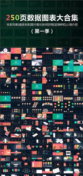 250页彩色扁平化数据图表大合集PPT第一季