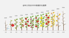 十二月份数据对比专用分析柱形图
