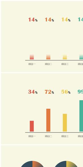 百分比数字随图表动态增长动画 附带1-100%全套数字 复制使用无需编辑