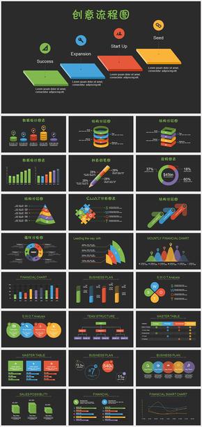 创意立体3D图表数据统计图表ppt模板