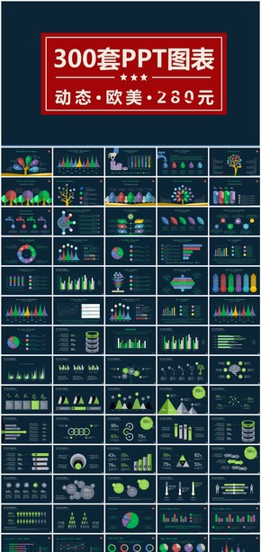 300页大气商务数据统计全动态PPT图表