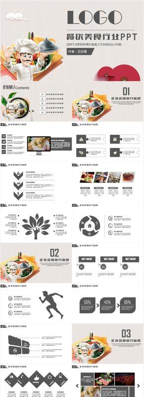 创意大气美食餐饮策划酒店餐厅营销计划创业融资工作PPT模板