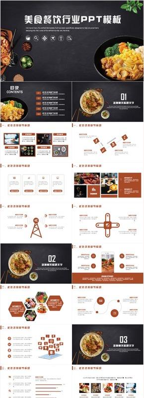餐饮美食酒店餐厅营销策划方案计划书工作汇报PPT模板